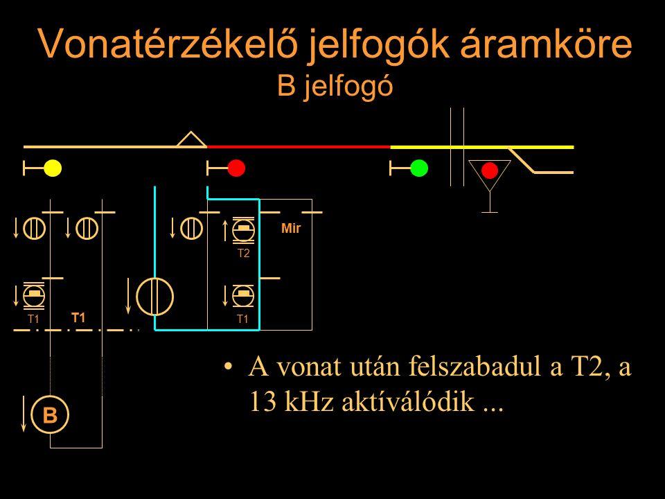 Vonatérzékelő jelfogók áramköre B jelfogó A vonat után felszabadul a T2, a 13 kHz aktíválódik...