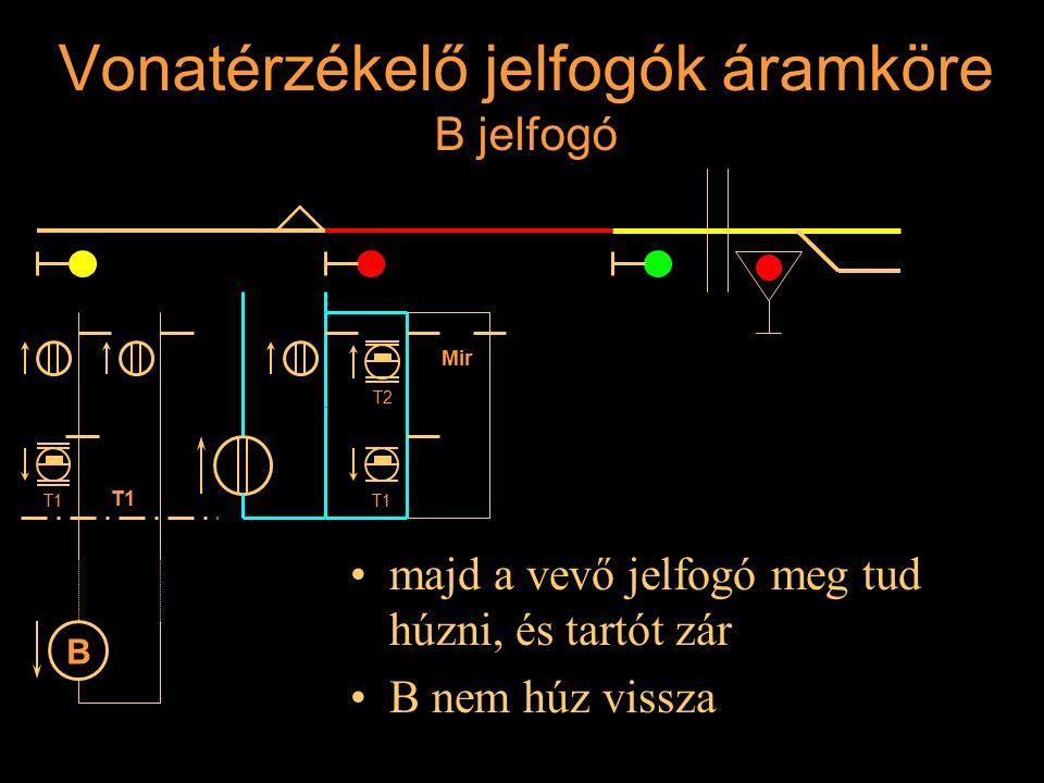 Vonatérzékelő jelfogók áramköre B jelfogó majd a vevő jelfogó meg tud húzni, és tartót zár B nem húz vissza Rétlaki Győző: Állomási sorompó T1 B T2 Mir T1