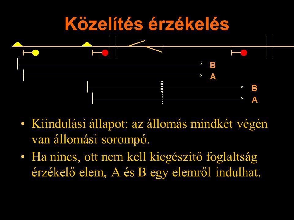 Közelítés érzékelés: foglaltságérzékelő jelfogó 13 kHz vevő jelfogó Rétlaki Győző: Dominó-55 A B