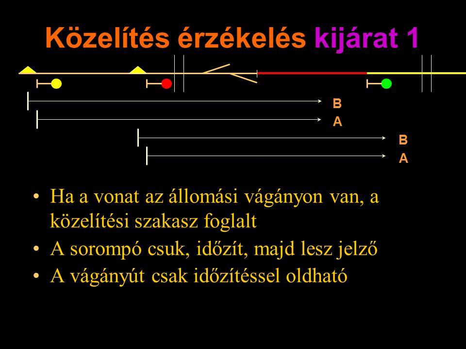 Közelítés érzékelés kijárat 1 Ha a vonat az állomási vágányon van, a közelítési szakasz foglalt A sorompó csuk, időzít, majd lesz jelző A vágányút csak időzítéssel oldható Rétlaki Győző: Dominó-55 B A B A