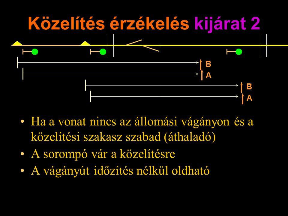 Közelítés érzékelés kijárat 2 Ha a vonat nincs az állomási vágányon és a közelítési szakasz szabad (áthaladó) A sorompó vár a közelítésre A vágányút időzítés nélkül oldható Rétlaki Győző: Dominó-55 B A B A