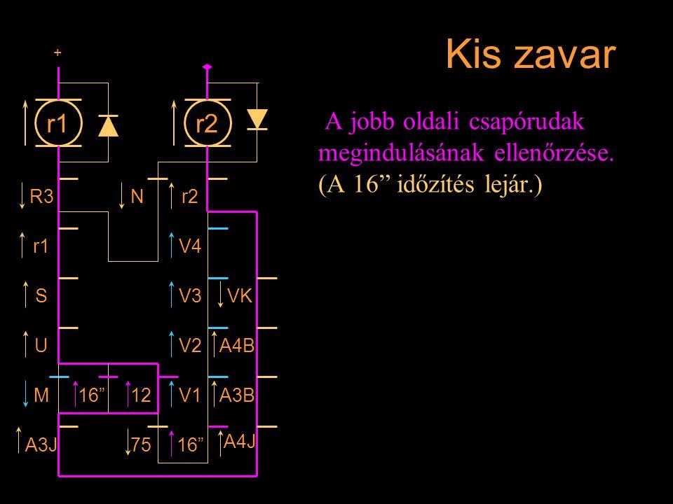 """Kis zavar A jobb oldali csapórudak megindulásának ellenőrzése. (A 16"""" időzítés lejár.) r1 R3 r1 S U M A3J 16""""12 7516"""" A4J A3BV1 V2A4B VKV3 V4 r2N + Ré"""