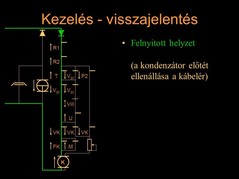 Kezelés - visszajelentés Felnyitott helyzet (a kondenzátor előtét ellenállása a kábelér) R1 R2 T V gy VK FK V gy P2 V gy Vill U M VK K Rétlaki Győző: