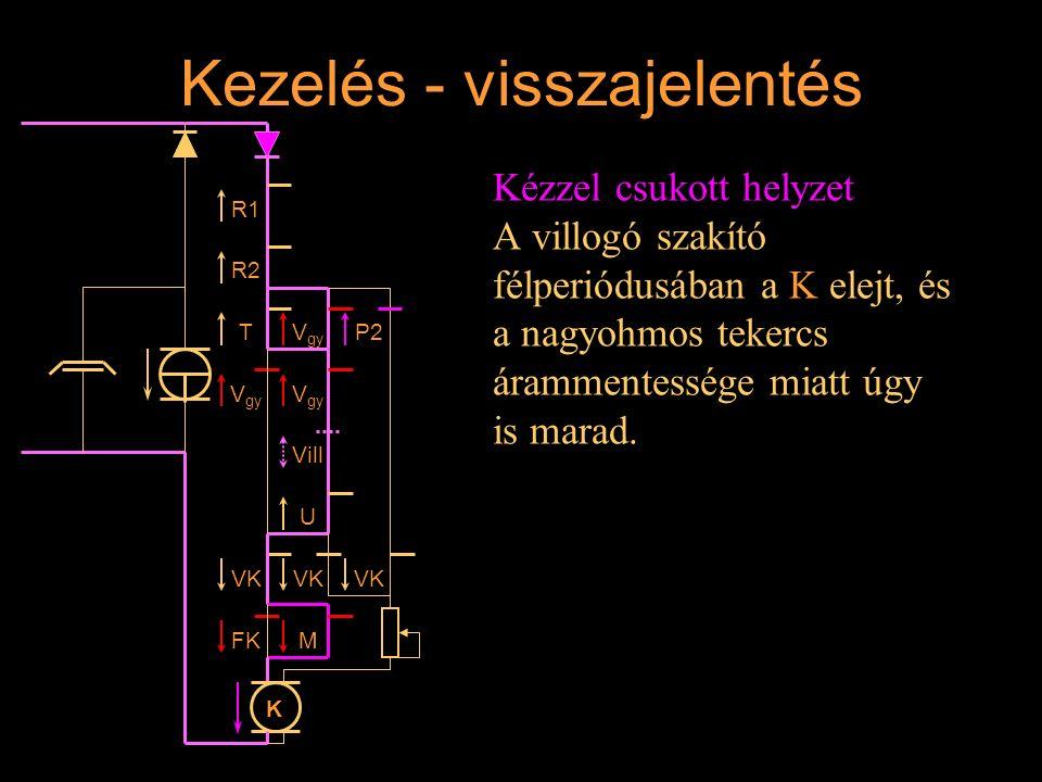 Kezelés - visszajelentés Kézzel csukott helyzet A villogó szakító félperiódusában a K elejt, és a nagyohmos tekercs árammentessége miatt úgy is marad.