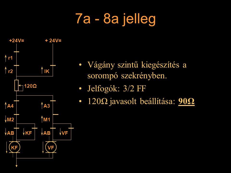 7a - 8a jelleg Vágány szintű kiegészítés a sorompó szekrényben. Jelfogók: 3/2 FF 120Ω javasolt beállítása: 90Ω KFVF r1 r2IK A4A3 M1M2 ABKFABVF +24V= 1