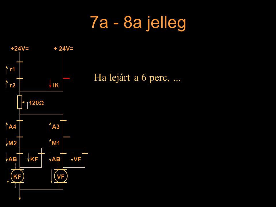 7a - 8a jelleg Ha lejárt a 6 perc,... KFVF r1 r2IK A4A3 M1M2 ABKFABVF +24V= 120Ω Rétlaki Győző: Vonali sorompó
