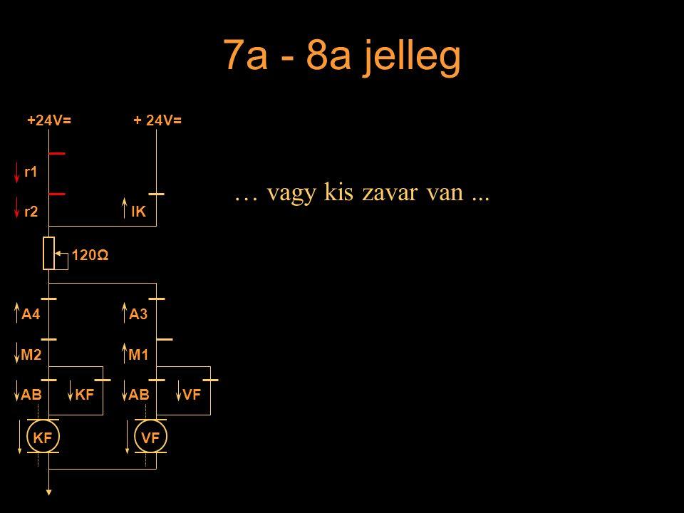 7a - 8a jelleg … vagy kis zavar van... KFVF r1 r2IK A4A3 M1M2 ABKFABVF +24V= 120Ω Rétlaki Győző: Vonali sorompó