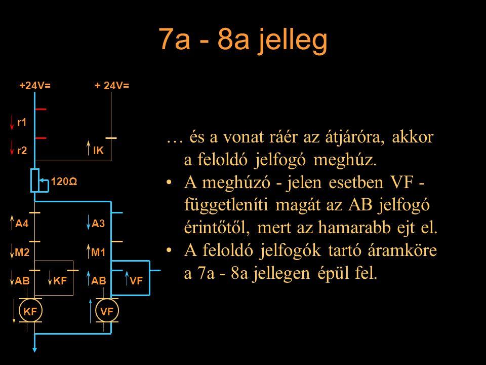 7a - 8a jelleg … és a vonat ráér az átjáróra, akkor a feloldó jelfogó meghúz. A meghúzó - jelen esetben VF - függetleníti magát az AB jelfogó érintőtő