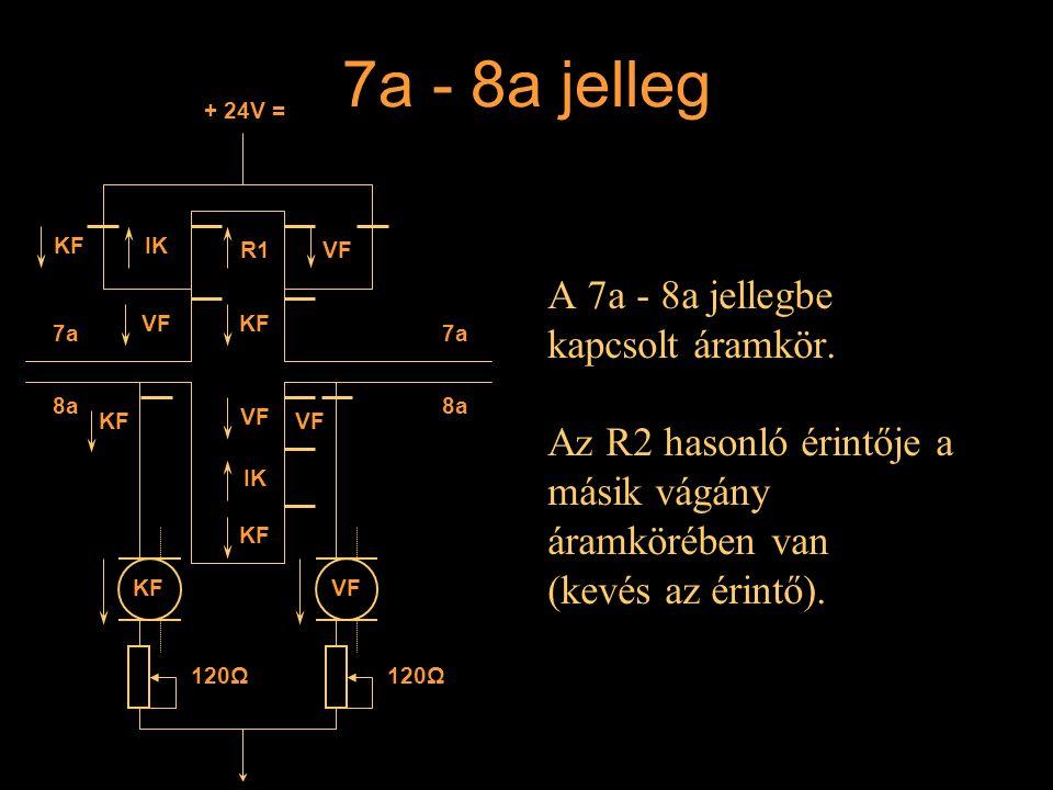 7a - 8a jelleg A 7a - 8a jellegbe kapcsolt áramkör. Az R2 hasonló érintője a másik vágány áramkörében van (kevés az érintő). KFVF IK KF R1 IK VF + 24V
