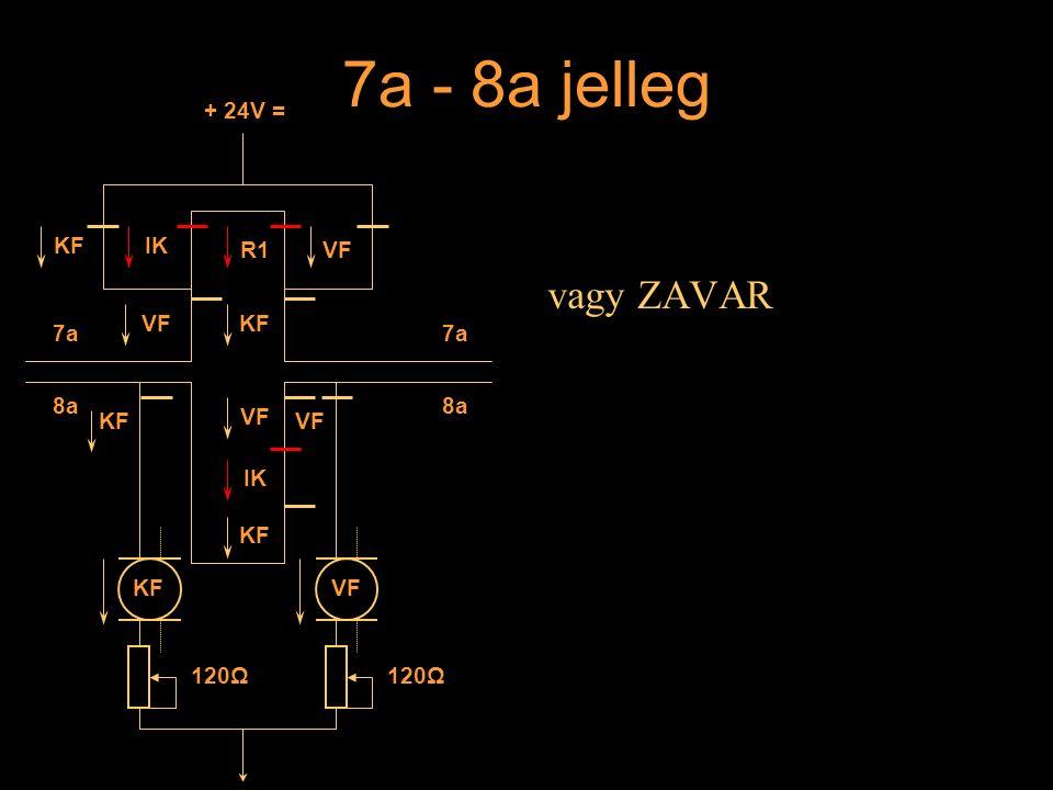 7a - 8a jelleg vagy ZAVAR KFVF IK KF R1 IK VF + 24V = 8a 7a 8a VF KF 120Ω VFKF Rétlaki Győző: Vonali sorompó
