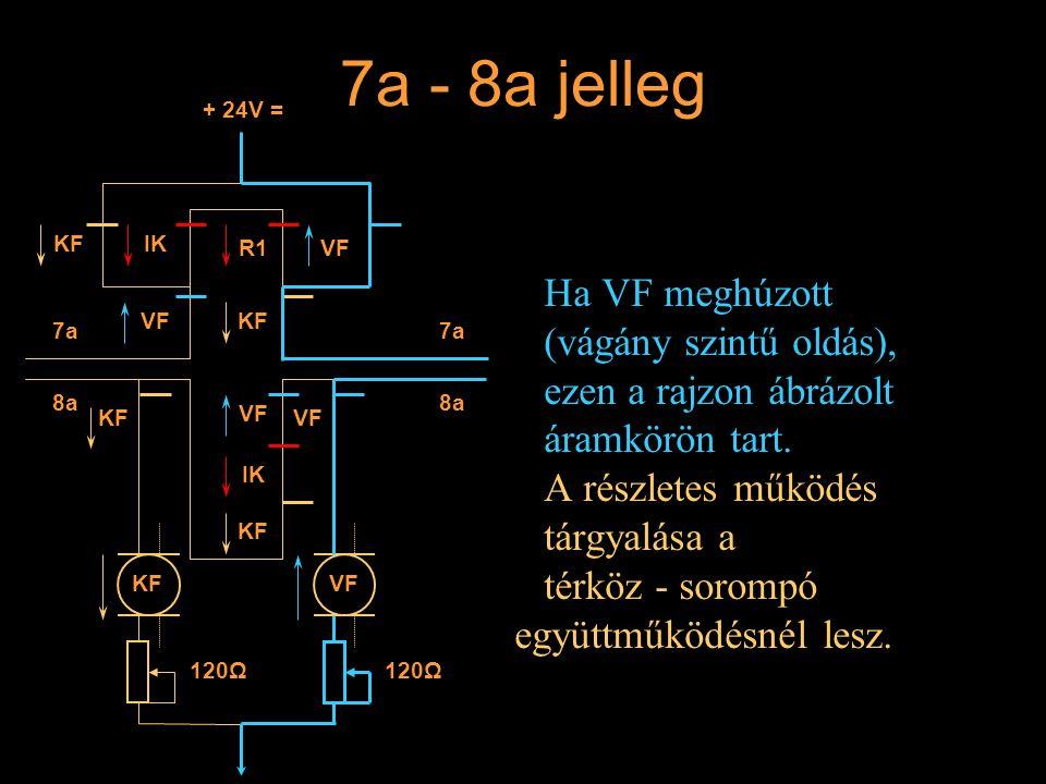 7a - 8a jelleg Ha VF meghúzott (vágány szintű oldás), ezen a rajzon ábrázolt áramkörön tart. A részletes működés tárgyalása a térköz - sorompó együttm