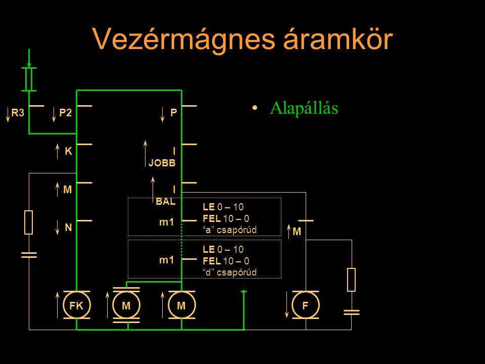 """Vezérmágnes áramkör Alapállás R3 K M N I JOBB P MFKMF P2 M m1 LE 0 – 10 FEL 10 – 0 """"a"""" csapórúd LE 0 – 10 FEL 10 – 0 """"d"""" csapórúd I BAL Rétlaki Győző:"""