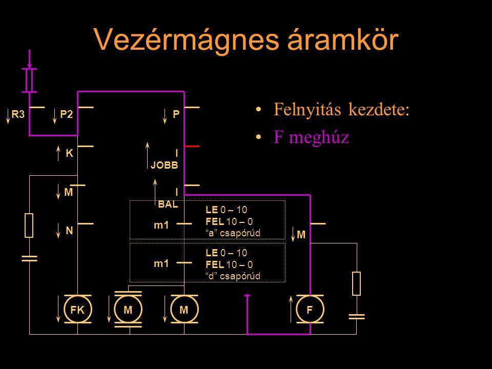 """Vezérmágnes áramkör Felnyitás kezdete: F meghúz R3 K M N I JOBB P MFKMF P2 M m1 LE 0 – 10 FEL 10 – 0 """"a"""" csapórúd LE 0 – 10 FEL 10 – 0 """"d"""" csapórúd I"""