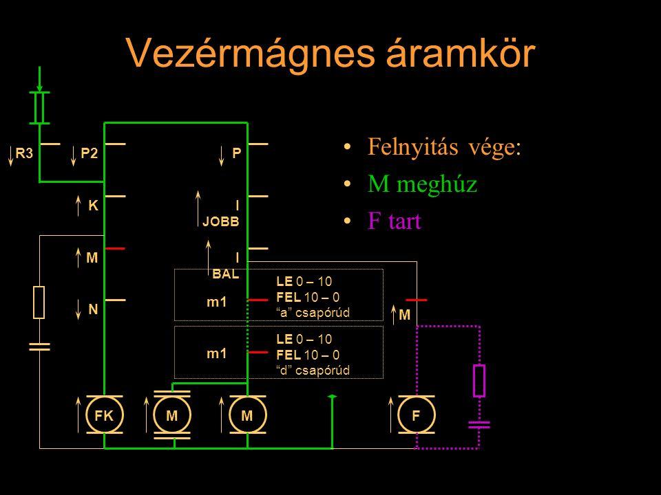 """Vezérmágnes áramkör Felnyitás vége: M meghúz F tart R3 K M N I JOBB P MFKMF P2 M m1 LE 0 – 10 FEL 10 – 0 """"a"""" csapórúd LE 0 – 10 FEL 10 – 0 """"d"""" csapórú"""
