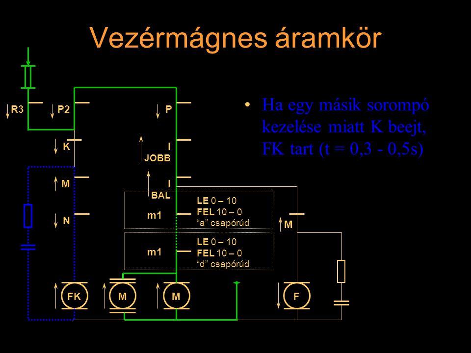 """Vezérmágnes áramkör Ha egy másik sorompó kezelése miatt K beejt, FK tart (t = 0,3 - 0,5s) R3 K M N I JOBB P MFKMF P2 M m1 LE 0 – 10 FEL 10 – 0 """"a"""" csa"""
