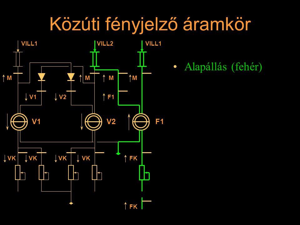 Közúti fényjelző áramkör Alapállás (fehér) M V1 VK V2 M VILL1VILL2 VK F1 MM FK VILL1 Rétlaki Győző: Vonali sorompó