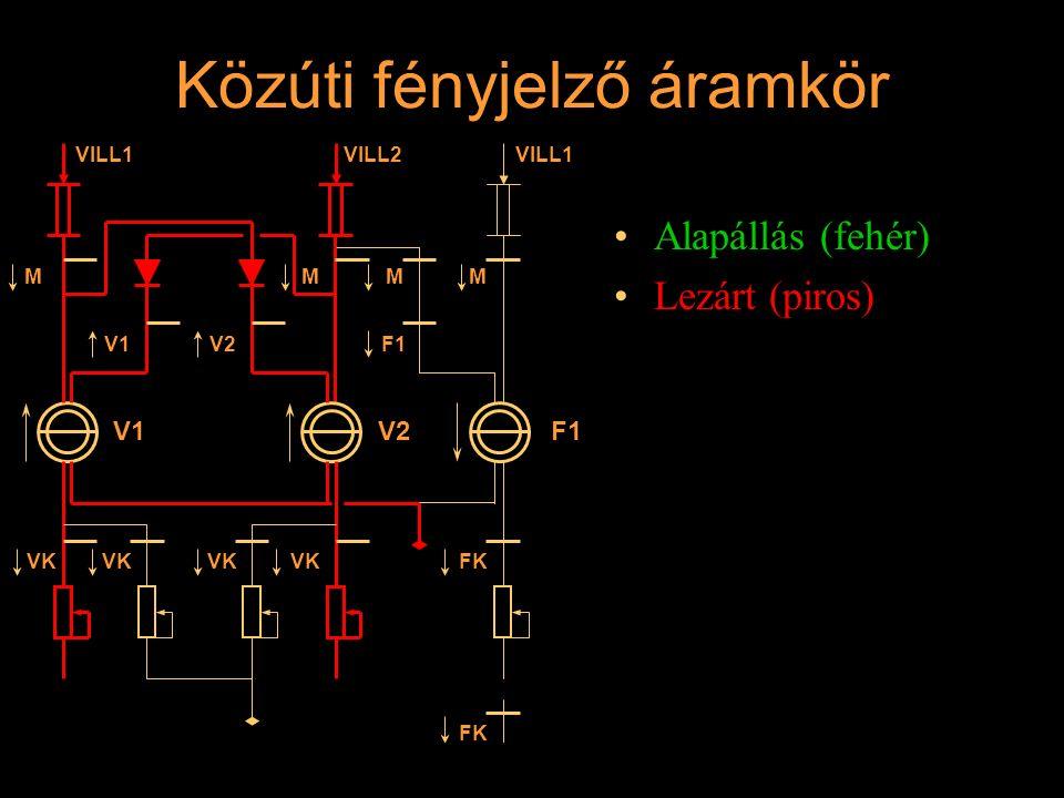 Közúti fényjelző áramkör Alapállás (fehér) Lezárt (piros) M V1 VK V2 M VILL1VILL2 VK F1 MM FK VILL1 Rétlaki Győző: Vonali sorompó