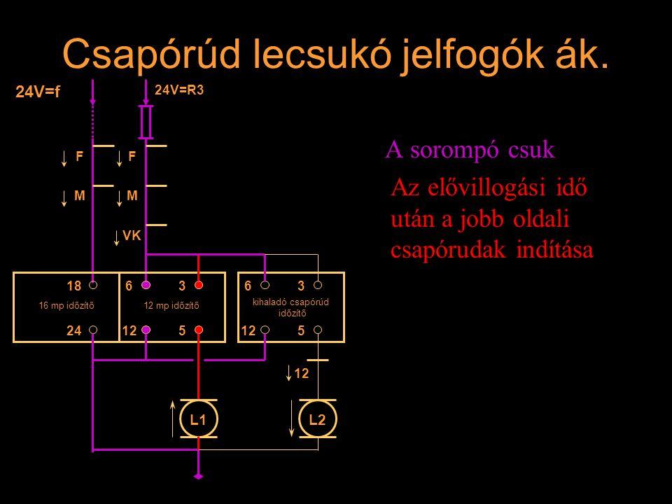 Csapórúd lecsukó jelfogók ák. A sorompó csuk Az elővillogási idő után a jobb oldali csapórudak indítása F M F M VK 24V=f 24V=R3 16 mp időzítő12 mp idő