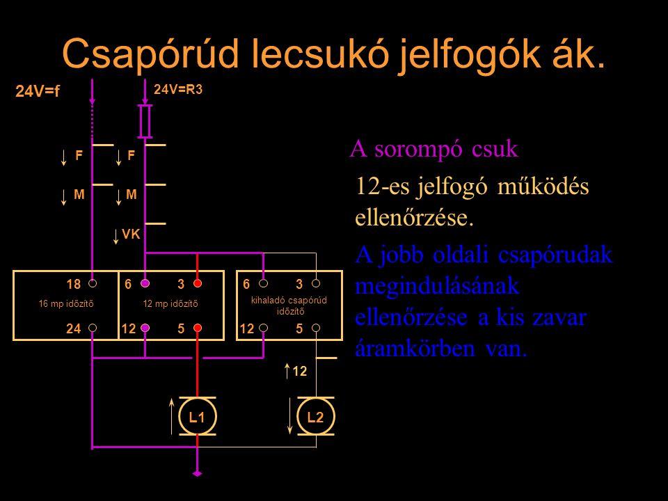 Csapórúd lecsukó jelfogók ák. A sorompó csuk 12-es jelfogó működés ellenőrzése. A jobb oldali csapórudak megindulásának ellenőrzése a kis zavar áramkö