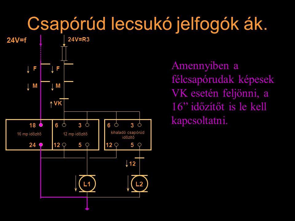 """Csapórúd lecsukó jelfogók ák. Amennyiben a félcsapórudak képesek VK esetén feljönni, a 16"""" időzítőt is le kell kapcsoltatni. F M F M VK 24V=f 24V=R3 1"""