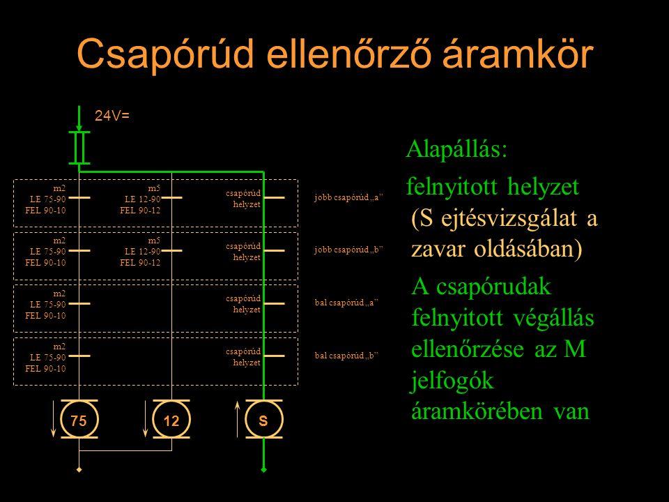 Csapórúd ellenőrző áramkör Alapállás: felnyitott helyzet (S ejtésvizsgálat a zavar oldásában) A csapórudak felnyitott végállás ellenőrzése az M jelfog