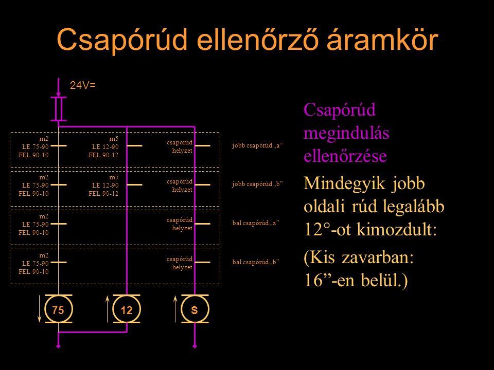 """Csapórúd ellenőrző áramkör Csapórúd megindulás ellenőrzése Mindegyik jobb oldali rúd legalább 12°-ot kimozdult: (Kis zavarban: 16""""-en belül.) jobb csa"""