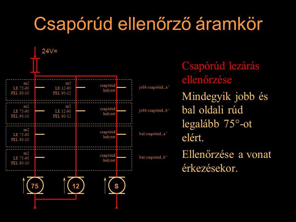 Csapórúd ellenőrző áramkör Csapórúd lezárás ellenőrzése Mindegyik jobb és bal oldali rúd legalább 75°-ot elért. Ellenőrzése a vonat érkezésekor. jobb