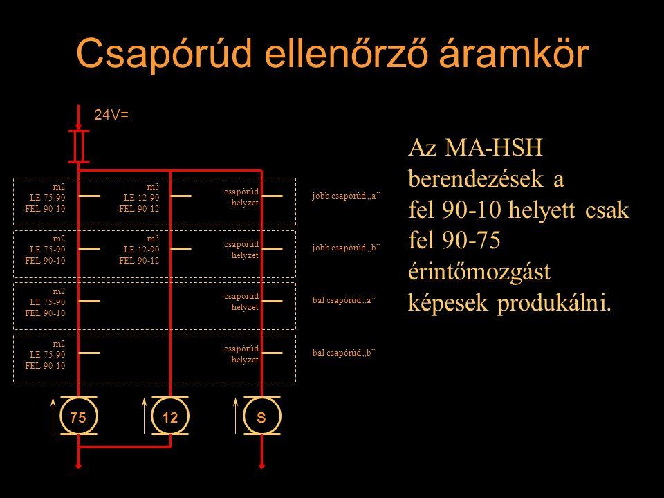 """Csapórúd ellenőrző áramkör Az MA-HSH berendezések a fel 90-10 helyett csak fel 90-75 érintőmozgást képesek produkálni. jobb csapórúd """"a"""" m2 LE 75-90 F"""