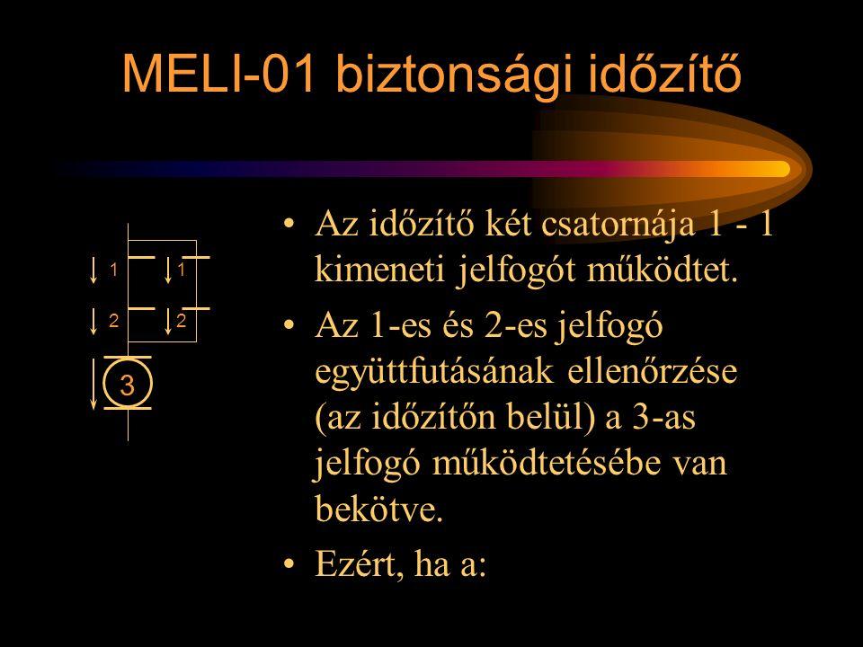 MELI-01 biztonsági időzítő Az időzítő két csatornája 1 - 1 kimeneti jelfogót működtet. Az 1-es és 2-es jelfogó együttfutásának ellenőrzése (az időzítő