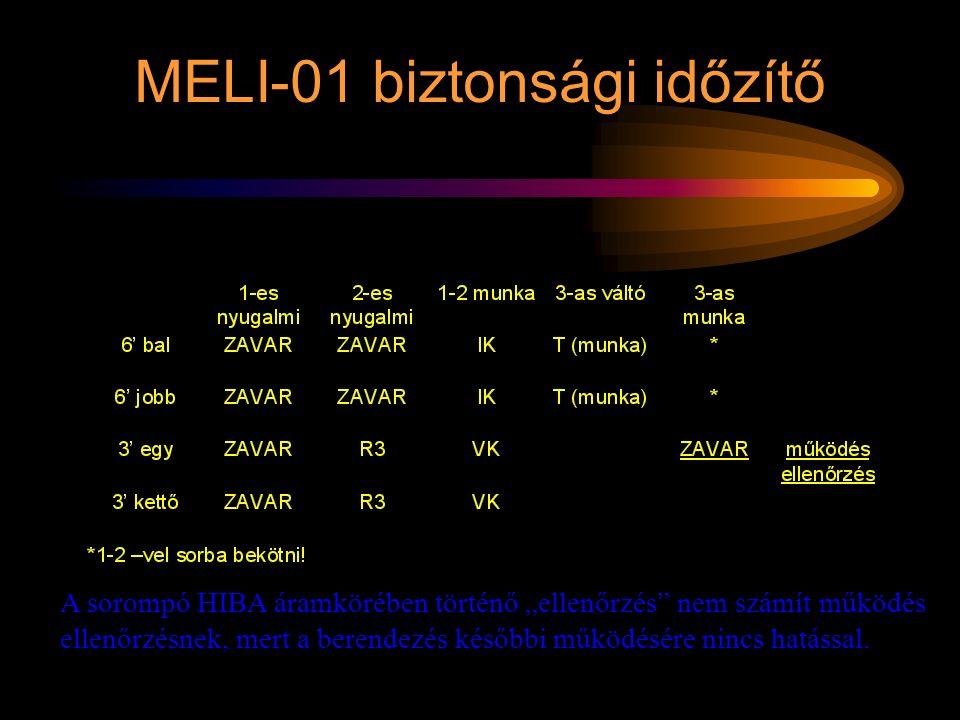 """MELI-01 biztonsági időzítő A sorompó HIBA áramkörében történő """"ellenőrzés"""" nem számít működés ellenőrzésnek, mert a berendezés későbbi működésére ninc"""