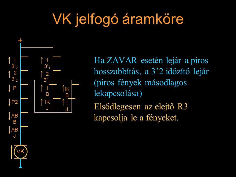 VK jelfogó áramköre Ha ZAVAR esetén lejár a piros hosszabbítás, a 3'2 időzítő lejár (piros fények másodlagos lekapcsolása) Elsődlegesen az elejtő R3 k