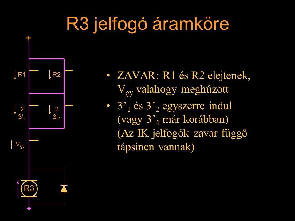 R3 jelfogó áramköre ZAVAR: R1 és R2 elejtenek, V gy valahogy meghúzott 3' 1 és 3' 2 egyszerre indul (vagy 3' 1 már korábban) (Az IK jelfogók zavar füg