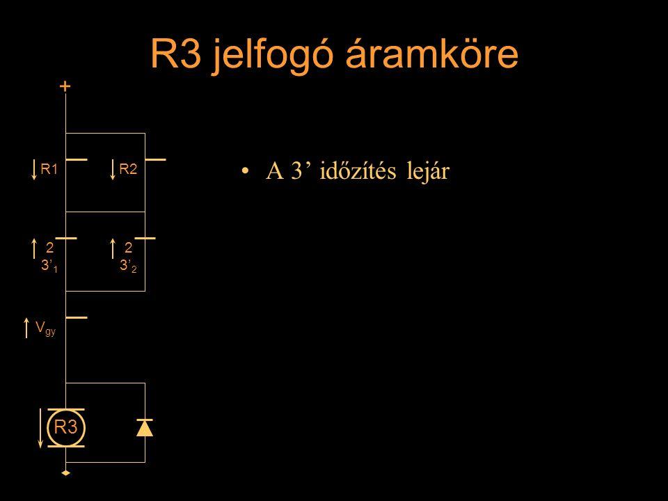 R3 jelfogó áramköre A 3' időzítés lejár R3 + R1 2 3' 1 V gy R2 2 3' 2 Rétlaki Győző: Vonali sorompó