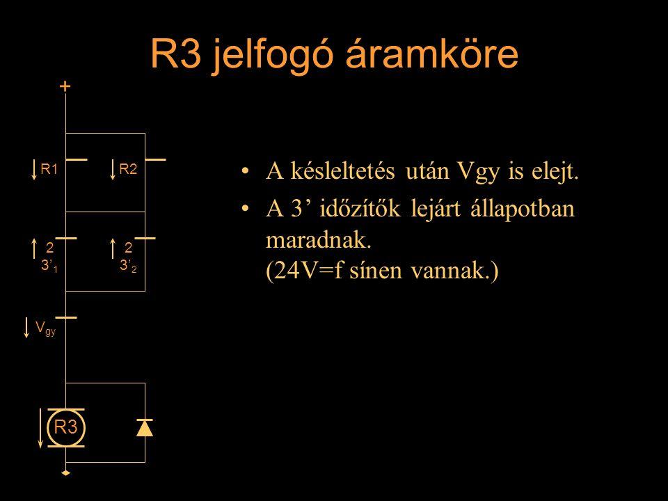 R3 jelfogó áramköre A késleltetés után Vgy is elejt. A 3' időzítők lejárt állapotban maradnak. (24V=f sínen vannak.) R3 + R1 2 3' 1 V gy R2 2 3' 2 Rét
