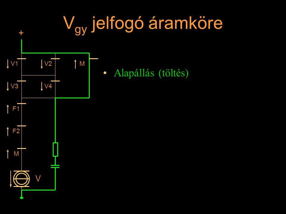 V gy jelfogó áramköre Alapállás (töltés) V + V1 V3 F1 V2 V4 F2 M M Rétlaki Győző: Vonali sorompó
