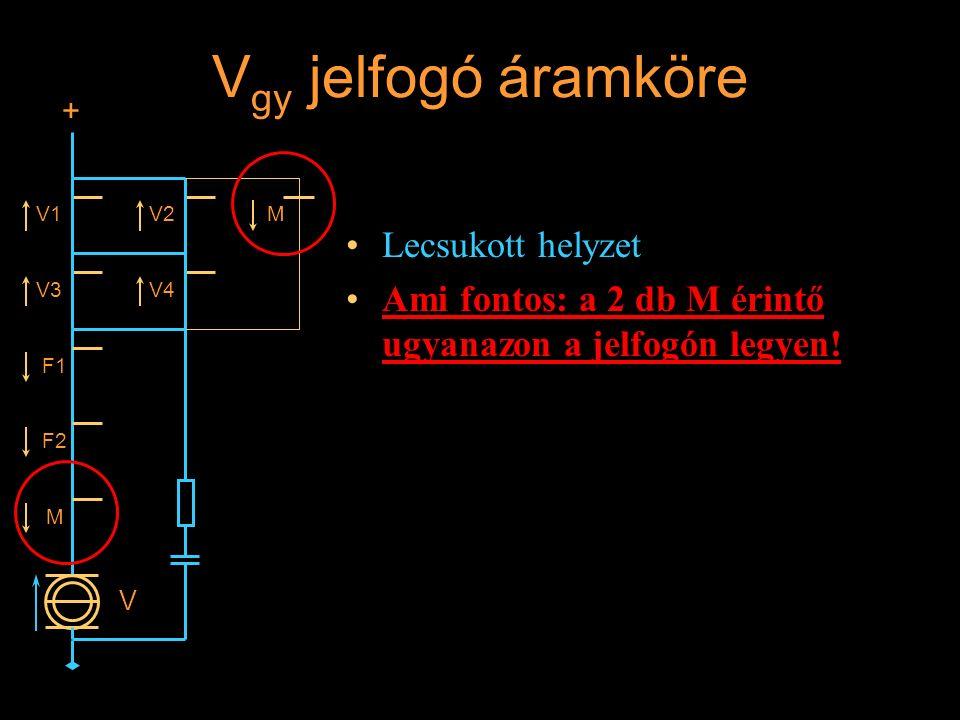 V gy jelfogó áramköre Lecsukott helyzet Ami fontos: a 2 db M érintő ugyanazon a jelfogón legyen! V + V1 V3 F1 V2 V4 F2 M M Rétlaki Győző: Vonali sorom