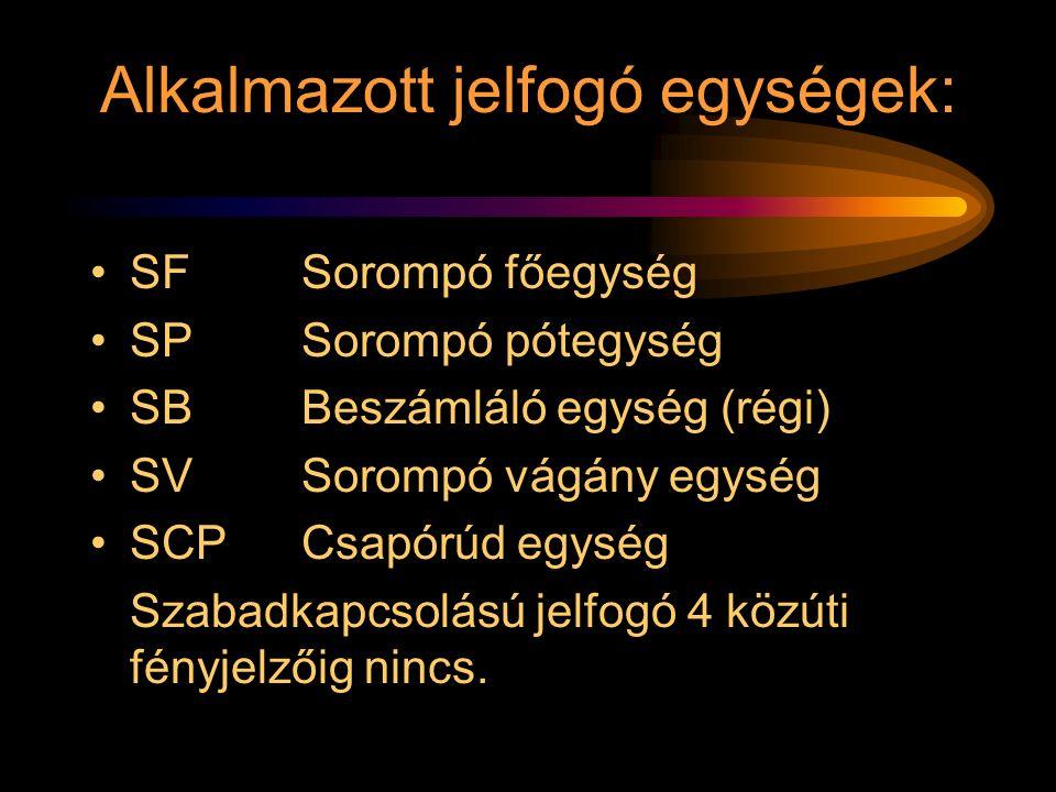 Alkalmazott jelfogó egységek: SFSorompó főegység SPSorompó pótegység SBBeszámláló egység (régi) SVSorompó vágány egység SCP Csapórúd egység Szabadkapc
