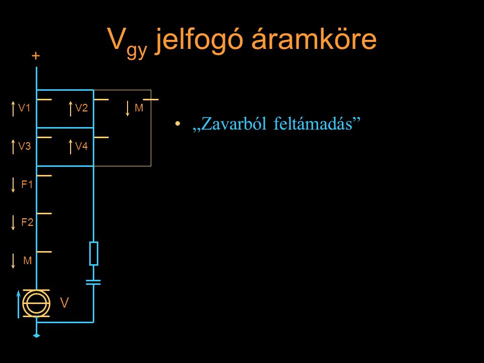 "V gy jelfogó áramköre ""Zavarból feltámadás"" V + V1 V3 F1 V2 V4 F2 M M Rétlaki Győző: Vonali sorompó"