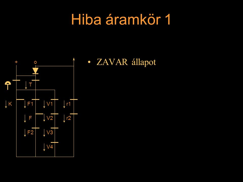 Hiba áramkör 1 ZAVAR állapot + T K F1V1r1 FV2r2 F2V3 V4 o Rétlaki Győző: Vonali sorompó