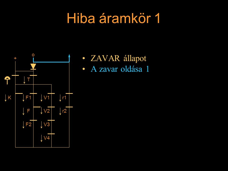 Hiba áramkör 1 ZAVAR állapot A zavar oldása 1 + T K F1V1r1 FV2r2 F2V3 V4 o Rétlaki Győző: Vonali sorompó