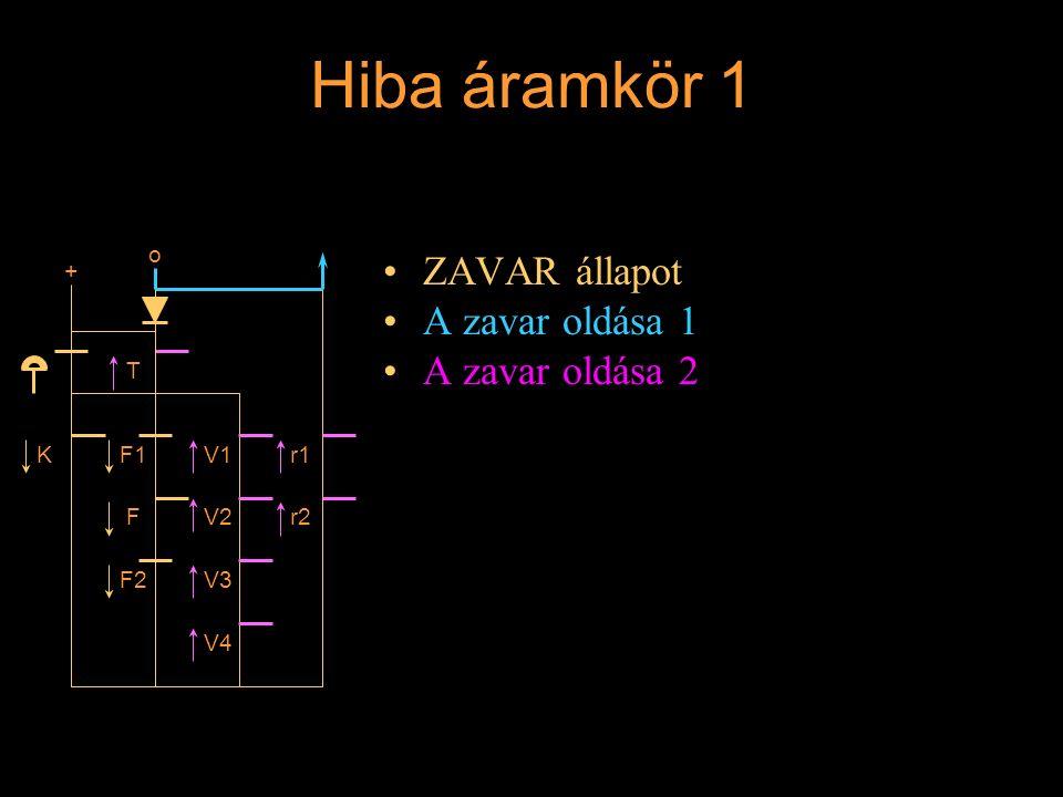 Hiba áramkör 1 ZAVAR állapot A zavar oldása 1 A zavar oldása 2 + T K F1V1r1 FV2r2 F2V3 V4 o Rétlaki Győző: Vonali sorompó
