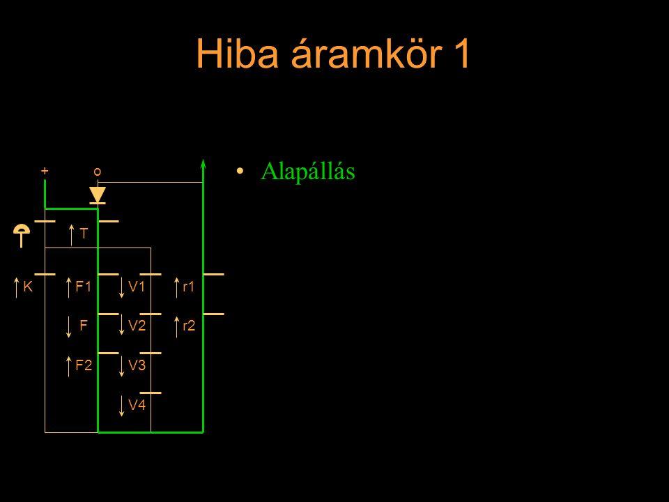 Hiba áramkör 1 Alapállás + T K F1V1r1 FV2r2 F2V3 V4 o Rétlaki Győző: Vonali sorompó