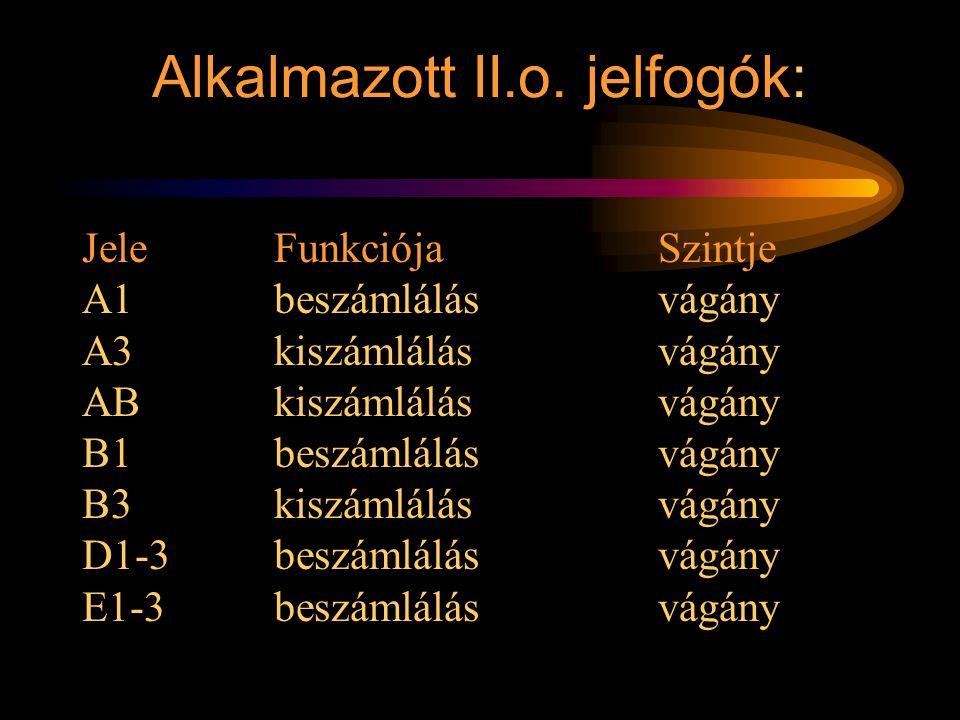 VK jelfogó áramköre A J vágányon jön a vonat de nem megy el 6' alatt lejár az újabb 3' (piros hosszabbítás) B vágányon jön a vonat VK + 1 3' 2 2 3' 2 P P2 AB B AB J 1 3' 1 2 3' 1 IBIB IK J IK B IJIJ Rétlaki Győző: Vonali sorompó