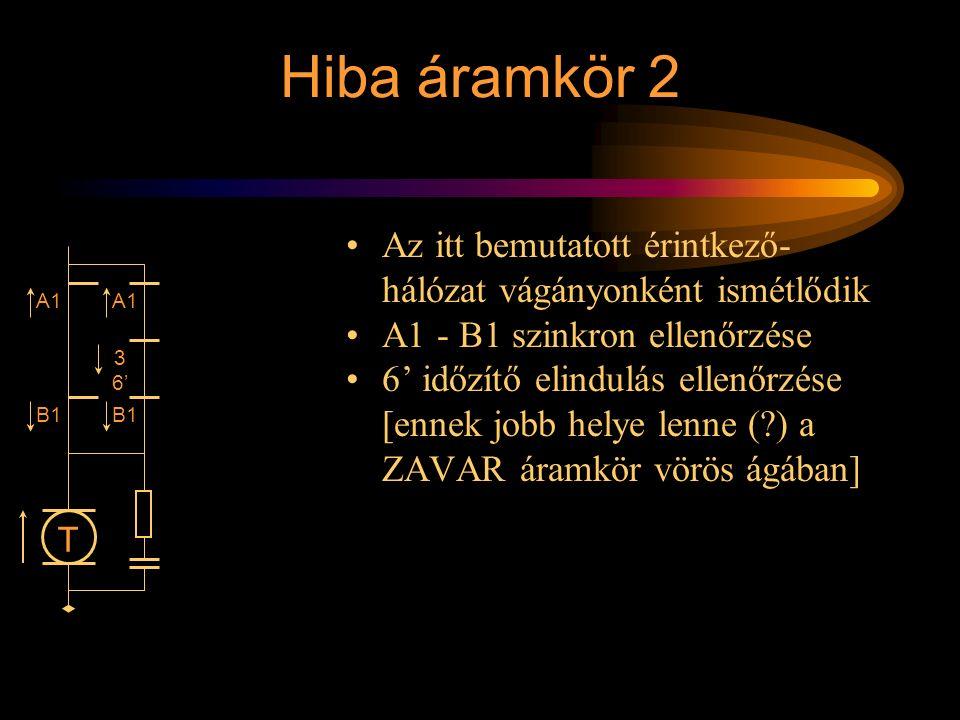 Hiba áramkör 2 Az itt bemutatott érintkező- hálózat vágányonként ismétlődik A1 - B1 szinkron ellenőrzése 6' időzítő elindulás ellenőrzése [ennek jobb