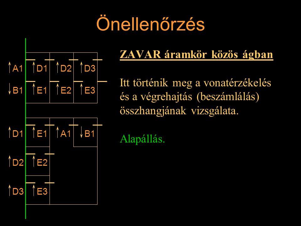 Önellenőrzés ZAVAR áramkör közös ágban Itt történik meg a vonatérzékelés és a végrehajtás (beszámlálás) összhangjának vizsgálata. Alapállás. A1 B1 D1