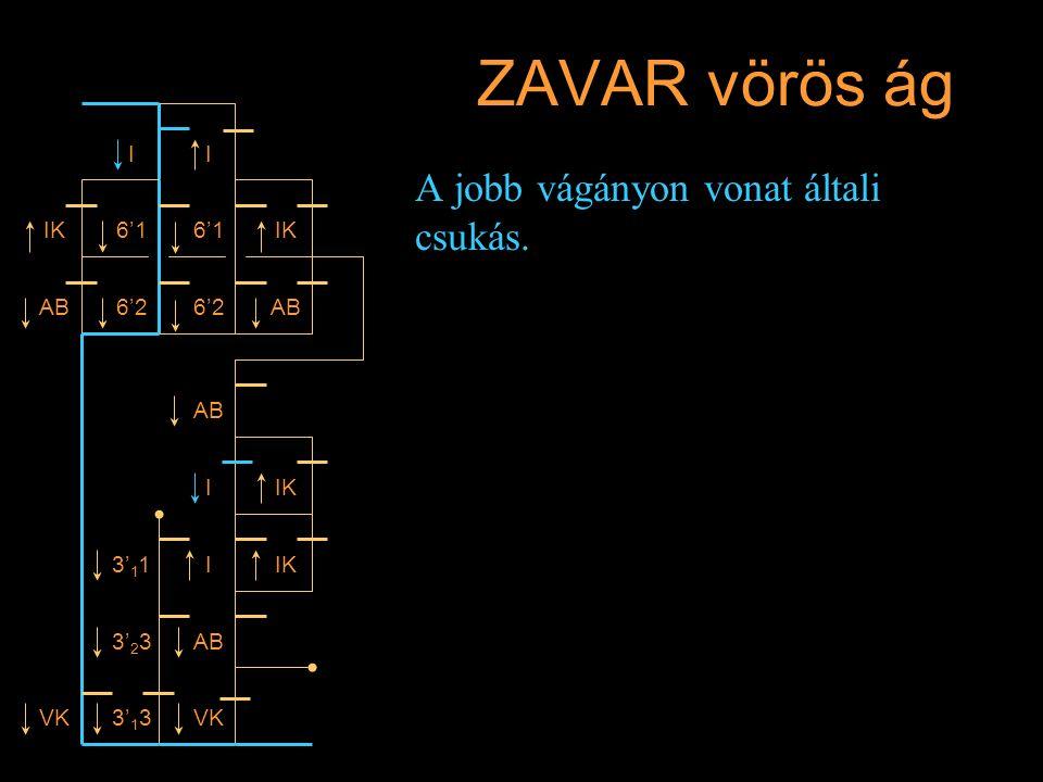 ZAVAR vörös ág A jobb vágányon vonat általi csukás. I IK AB 6'1 6'2 6'1 I IK AB IIK I AB IK VK3' 1 3VK 3' 2 3 3' 1 1 Rétlaki Győző: Vonali sorompó