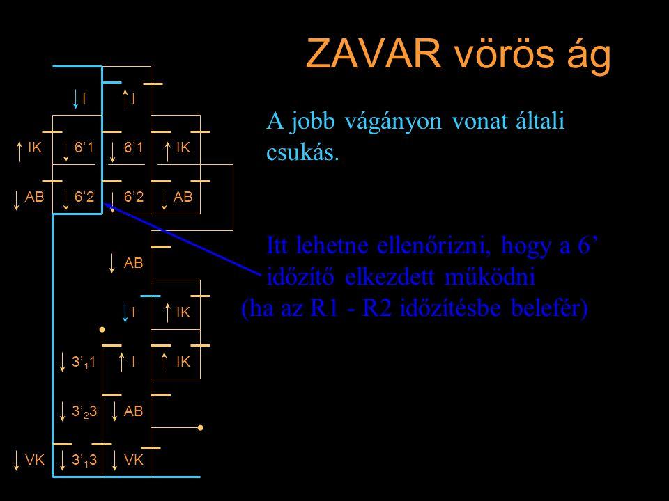 ZAVAR vörös ág A jobb vágányon vonat általi csukás. Itt lehetne ellenőrizni, hogy a 6' időzítő elkezdett működni (ha az R1 - R2 időzítésbe belefér) I