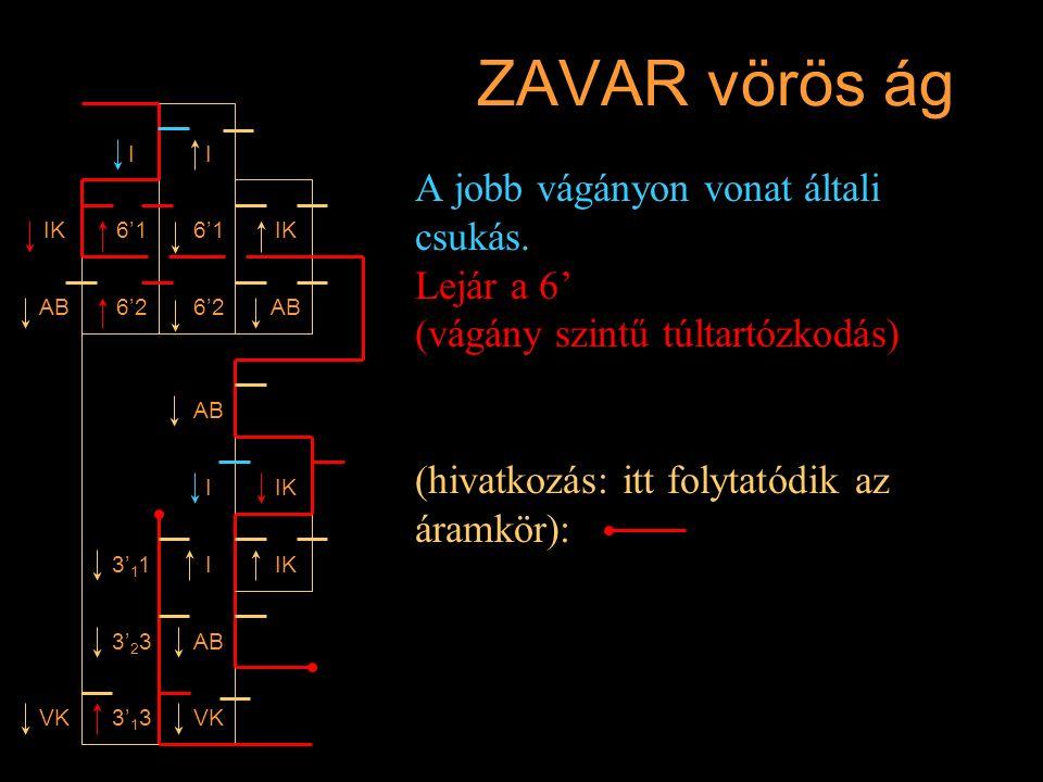 ZAVAR vörös ág A jobb vágányon vonat általi csukás. Lejár a 6' (vágány szintű túltartózkodás) (hivatkozás: itt folytatódik az áramkör): I IK AB 6'1 6'