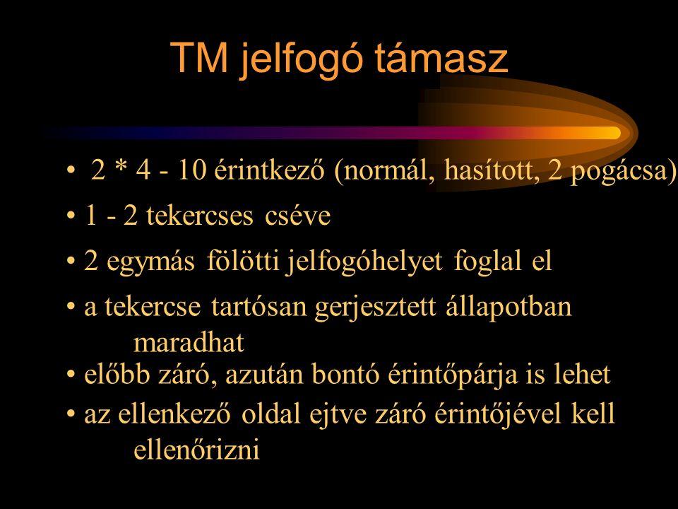 Rétlaki Győző: D70 szerkezeti elemek TM jelfogó támasz 2 * 4 - 10 érintkező (normál, hasított, 2 pogácsa) 1 - 2 tekercses cséve 2 egymás fölötti jelfo