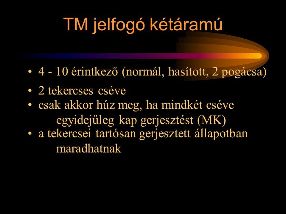 TM jelfogó kétáramú 4 - 10 érintkező (normál, hasított, 2 pogácsa) 2 tekercses cséve csak akkor húz meg, ha mindkét cséve egyidejűleg kap gerjesztést